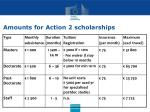 amounts for action 2 scholarships