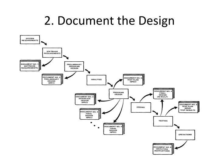 2. Document the Design