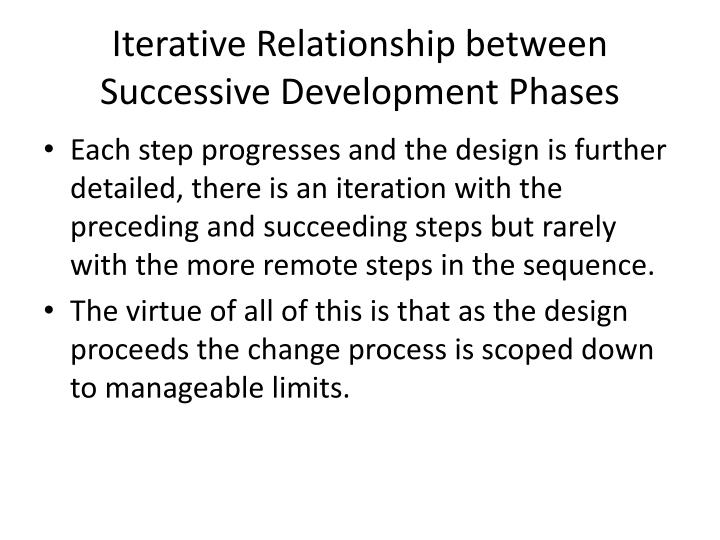 Iterative Relationship between Successive Development Phases