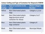 colour coding and type of container for disposal of bmw