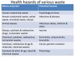 health hazards of various waste