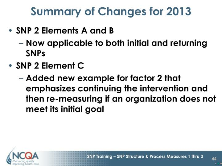 Summary of Changes for 2013