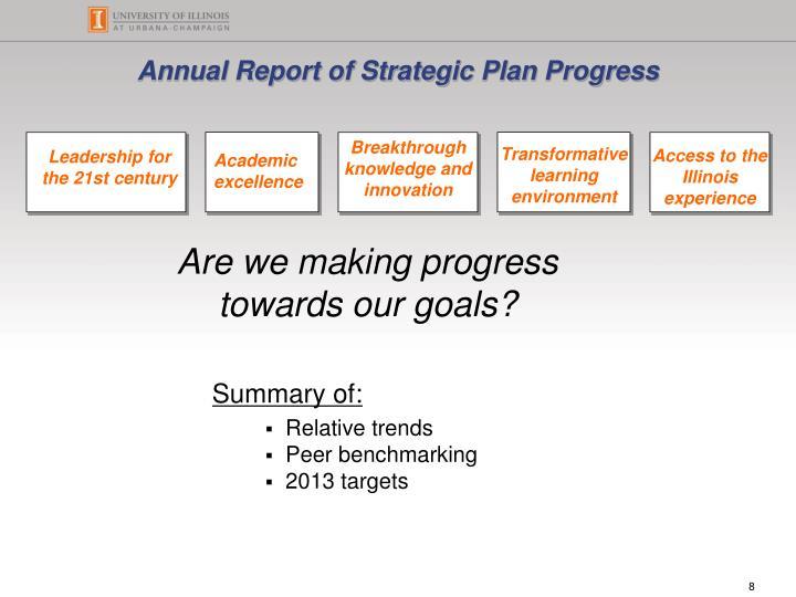 Annual Report of Strategic Plan Progress