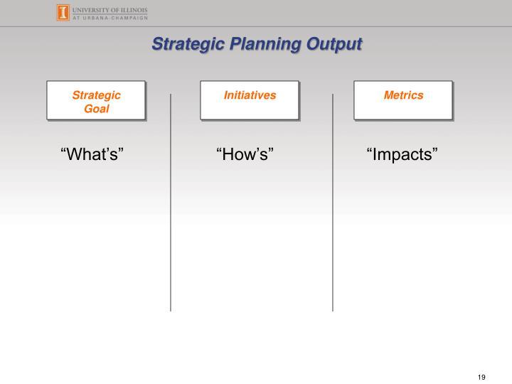 Strategic Planning Output