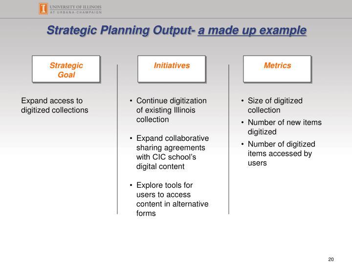 Strategic Planning Output-
