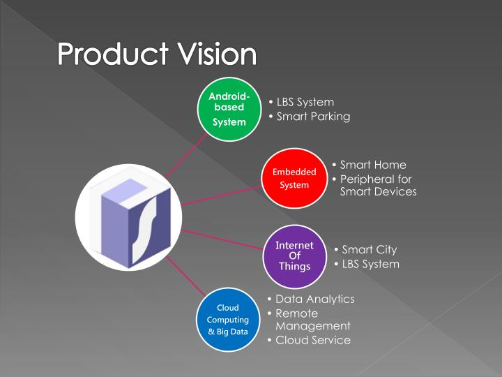 Product Vision