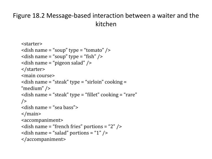 Figure 18 2 message based interaction between a waiter and the kitchen