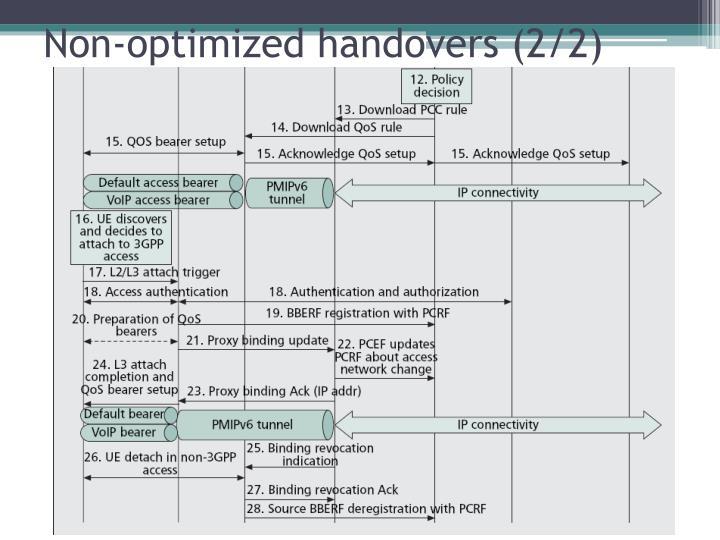 Non-optimized handovers