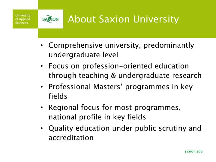 About Saxion University