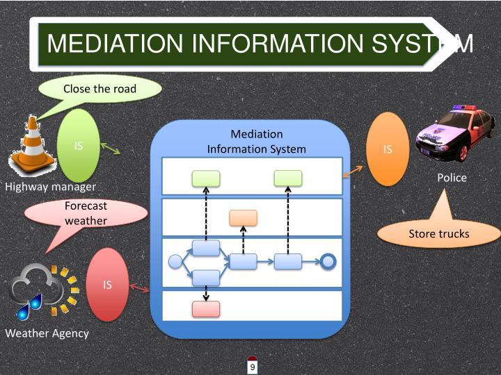MEDIATION INFORMATION SYSTEM
