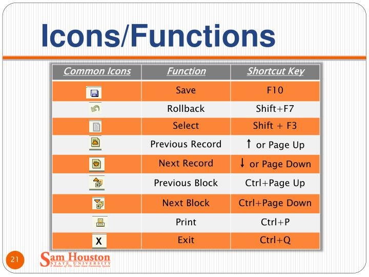 Icons/Functions