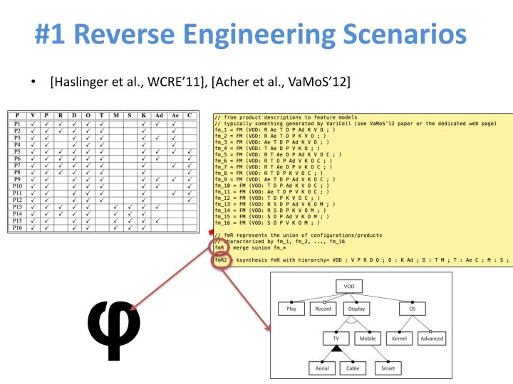#1 Reverse Engineering Scenarios