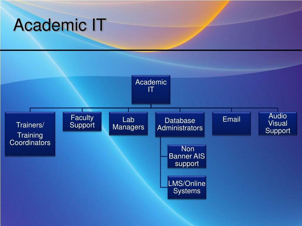 PPT - Division of Information Technology 2012 -2013 Annual