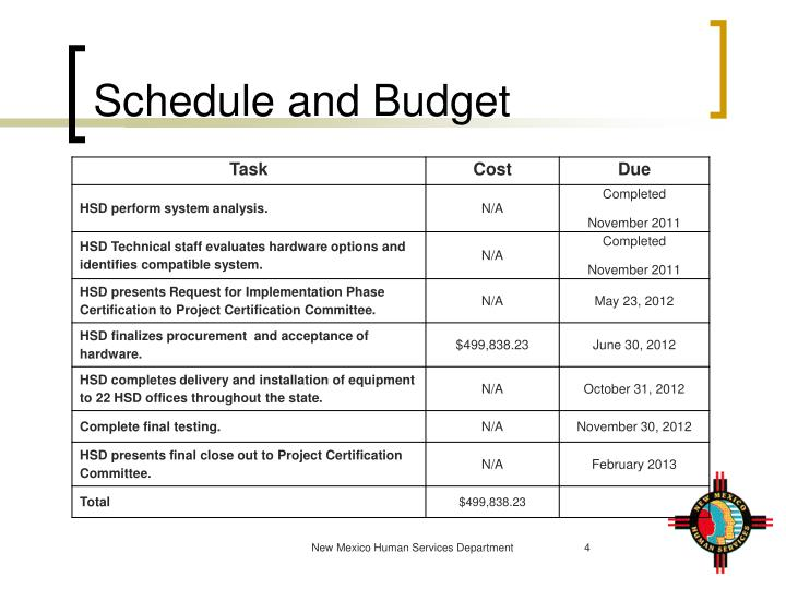 Schedule and Budget