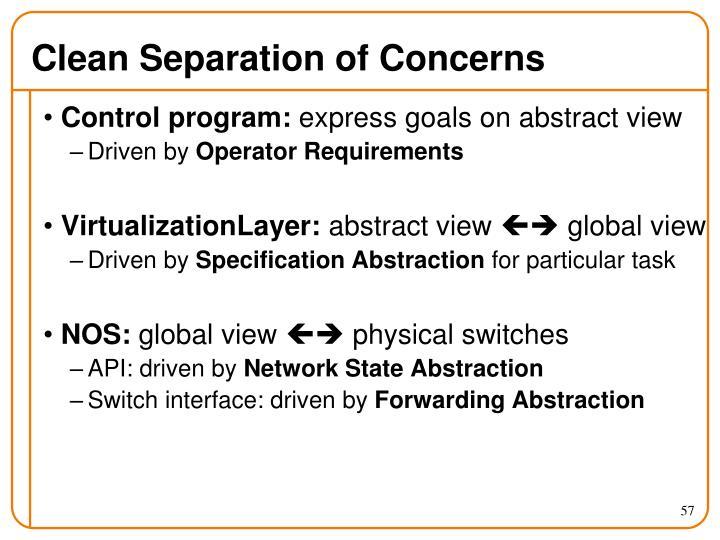 Clean Separation of Concerns