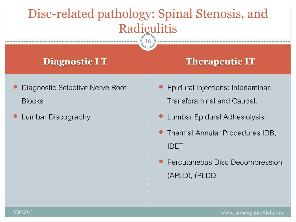 PPT - In terventio nal Pain Management for Chronic Spinal Pain