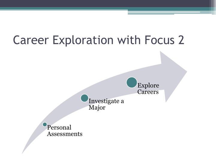 Career Exploration with Focus 2