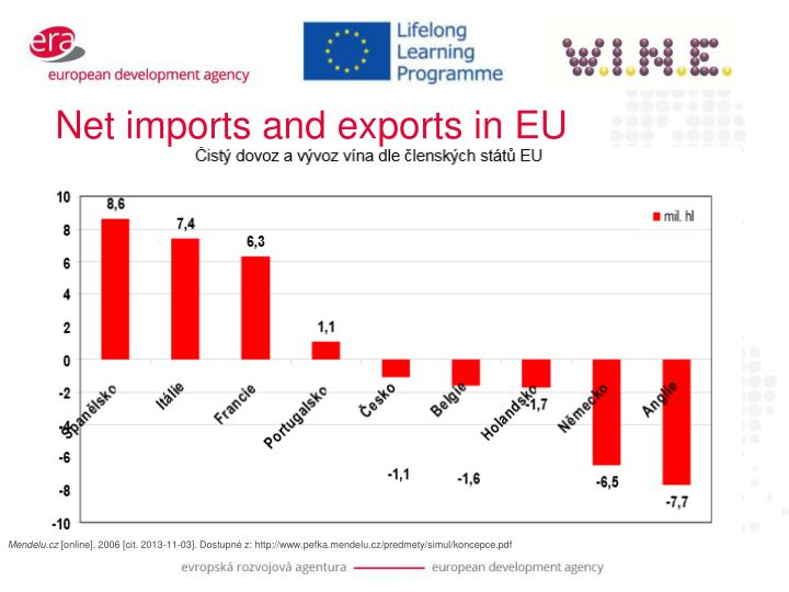 Net imports and exports in EU