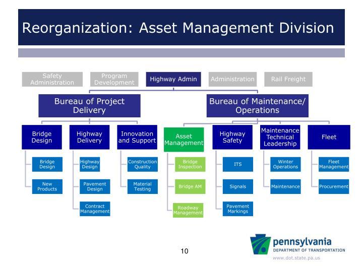Reorganization: Asset Management Division