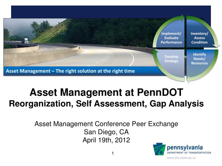 Asset Management – The right solution at the right time