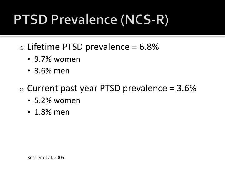 PTSD Prevalence (NCS-R)