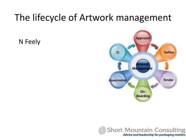 the lifecycle of artwork management n.