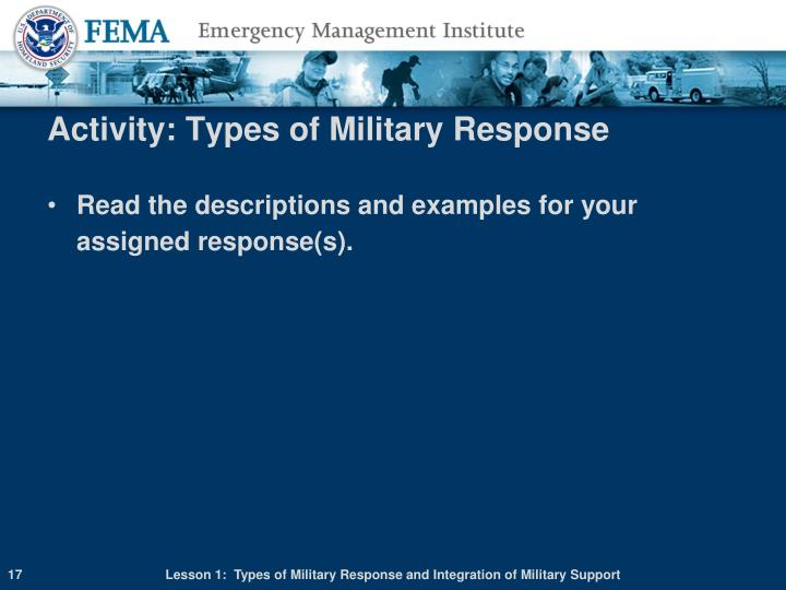 Activity: Types of Military Response