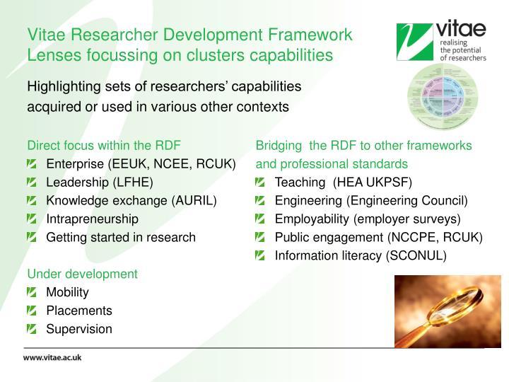 Vitae researcher development framework lenses focussing on clusters capabilities