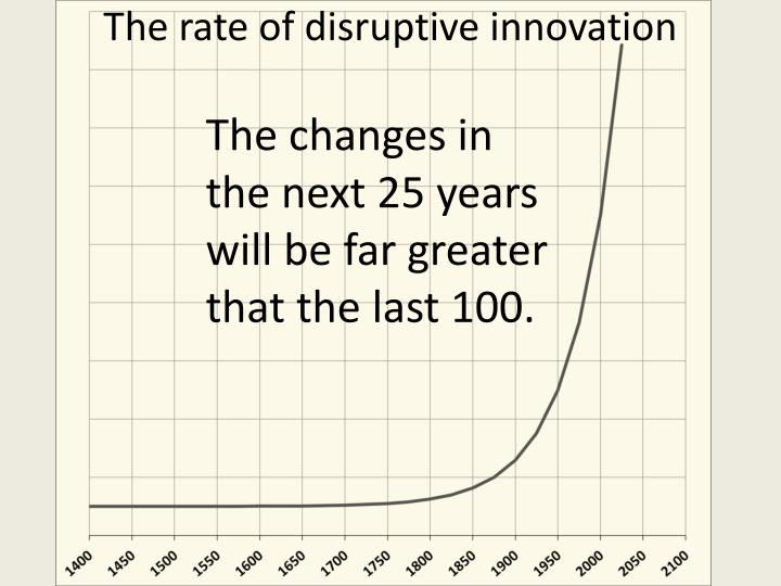 The rate of disruptive innovation