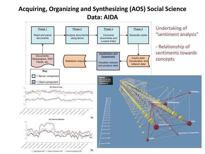 Acquiring, Organizing and Synthesizing (AOS) Social Science Data: AIDA