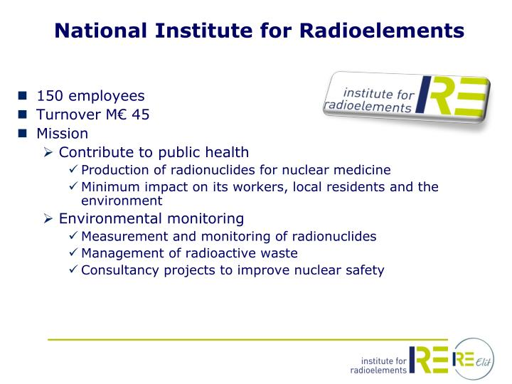 National Institute for Radioelements