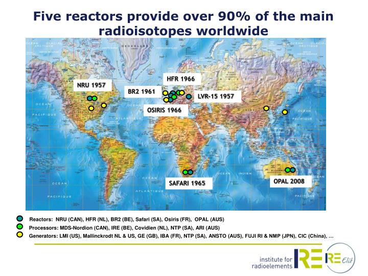 Five reactors provide over 90% of the main radioisotopes worldwide
