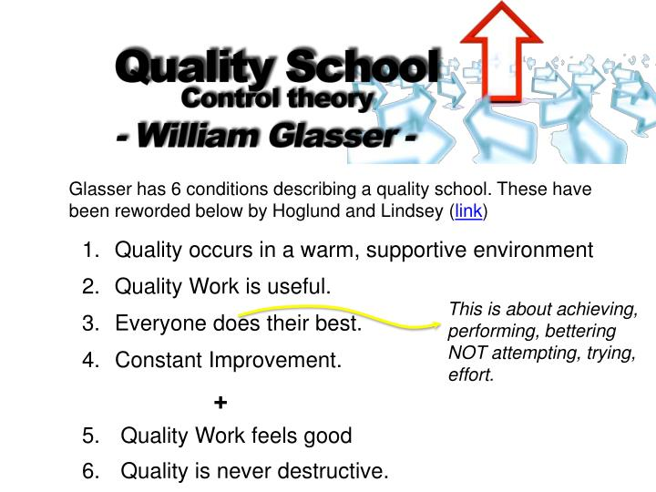 Glasser has 6 conditions describing a quality school. These have been reworded below by Hoglund and Lindsey
