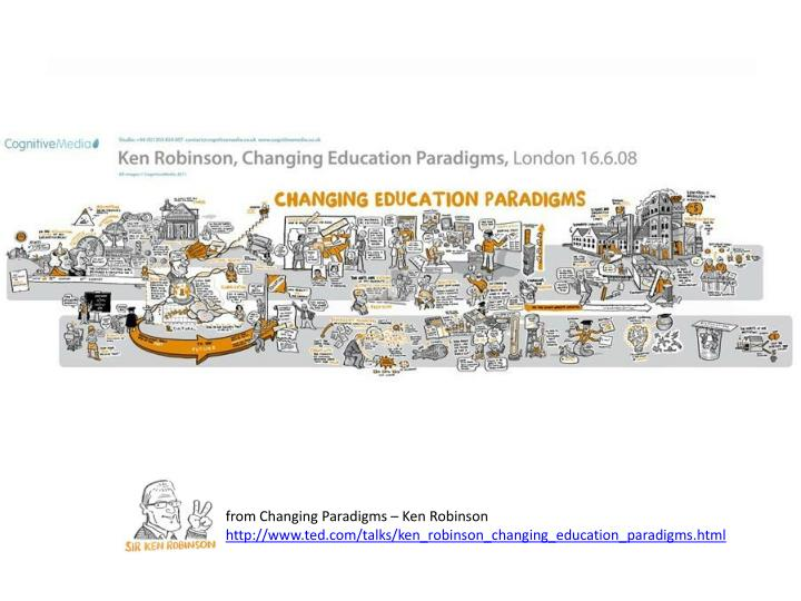 from Changing Paradigms – Ken Robinson
