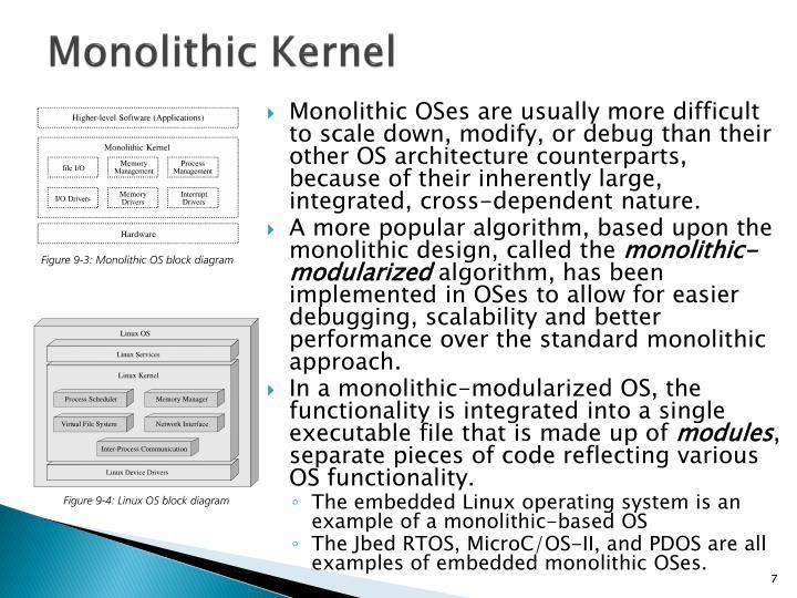 Monolithic Kernel