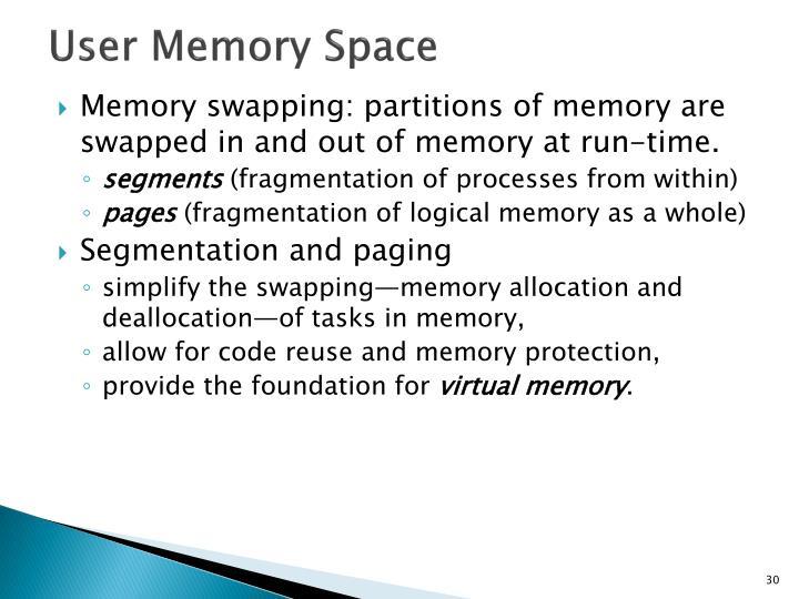 User Memory Space