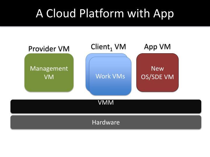 A Cloud Platform with App