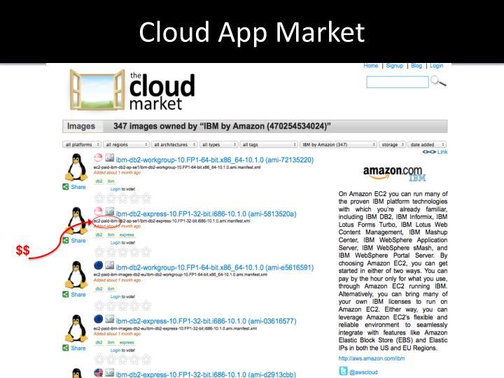 Cloud app market1