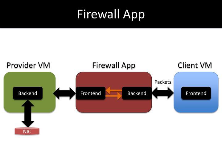 Firewall App