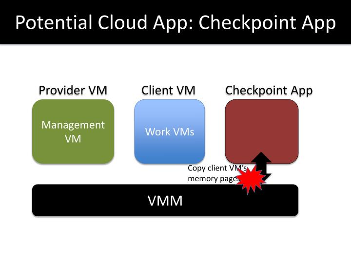 Potential Cloud App: