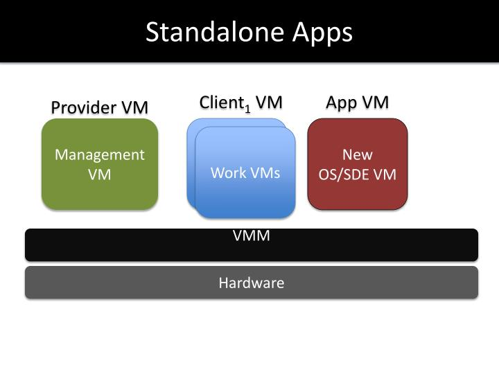 Standalone Apps