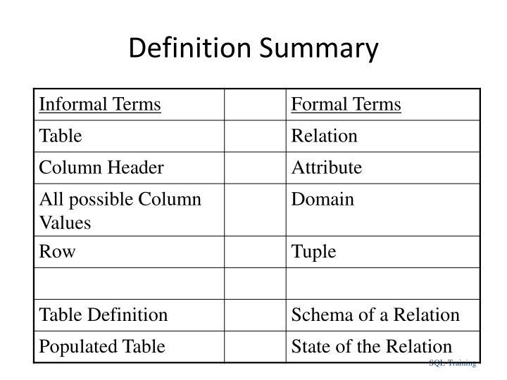 Definition Summary