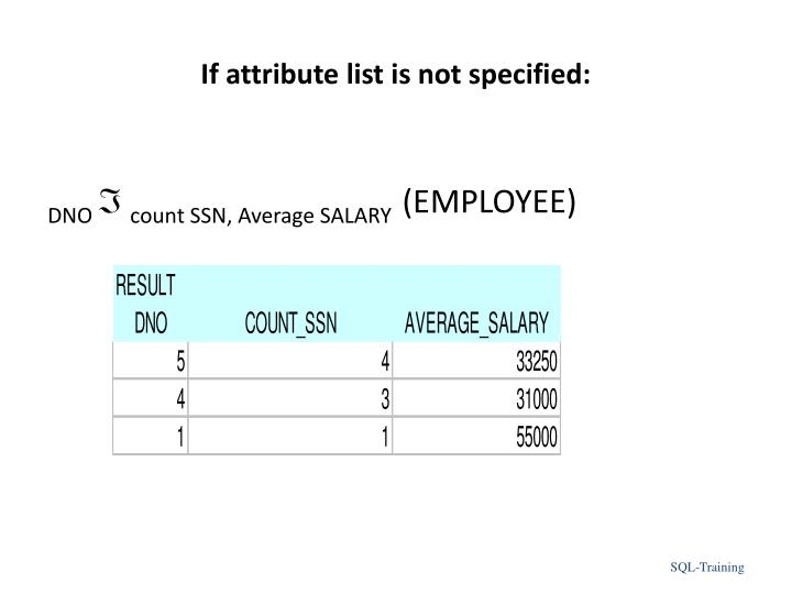 If attribute list is not specified: