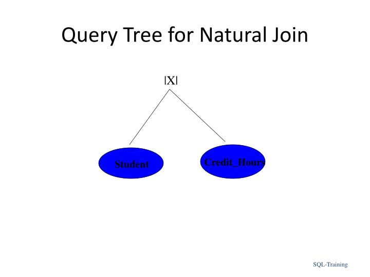 Query Tree for Natural Join