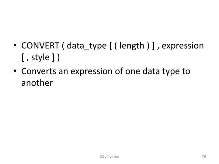CONVERT (