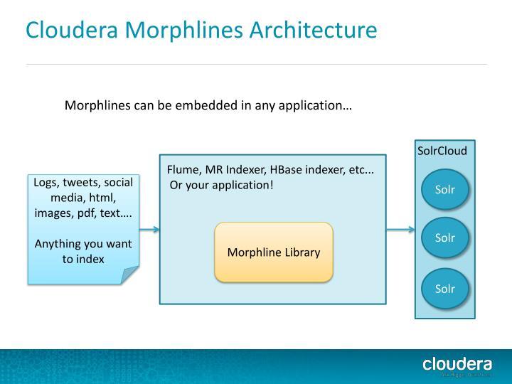 Cloudera Morphlines Architecture