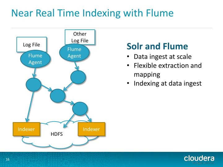 Near Real Time Indexing with Flume