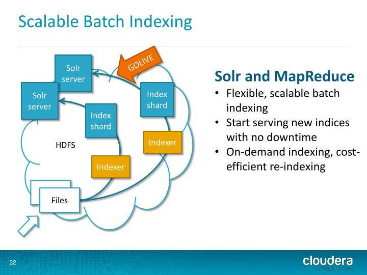 Scalable Batch Indexing
