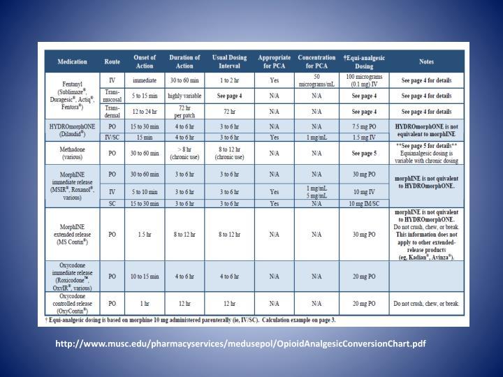 http://www.musc.edu/pharmacyservices/medusepol/OpioidAnalgesicConversionChart.pdf