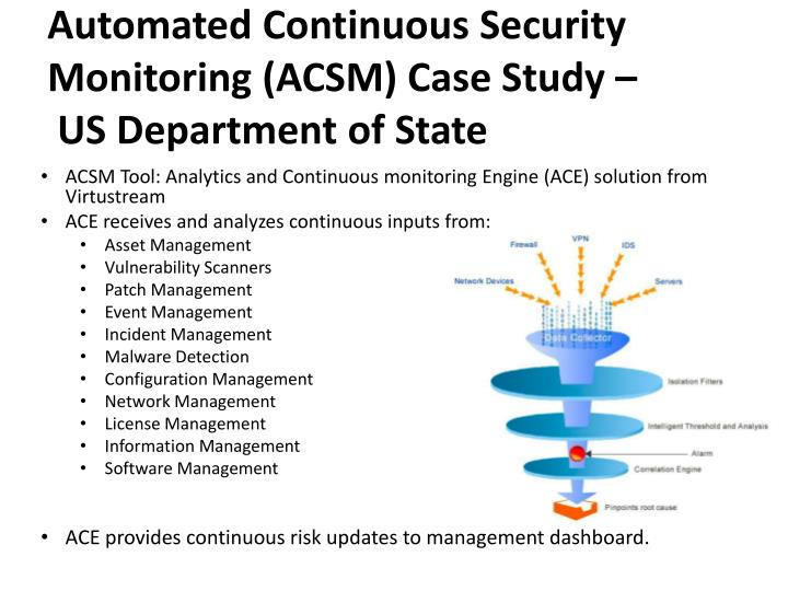 him420 quality and risk scenario case study Risk scenarios: using cobit 5 for risk transforming cybersecurity isaca  knowledge & insights  cobit 41 (it governance & control)  case studies nse's risk management framework was developed based on risk it, a component of cobit.